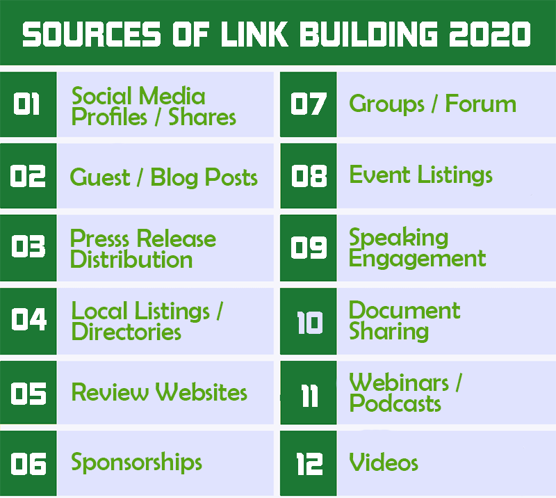 Link Building Sources 2020
